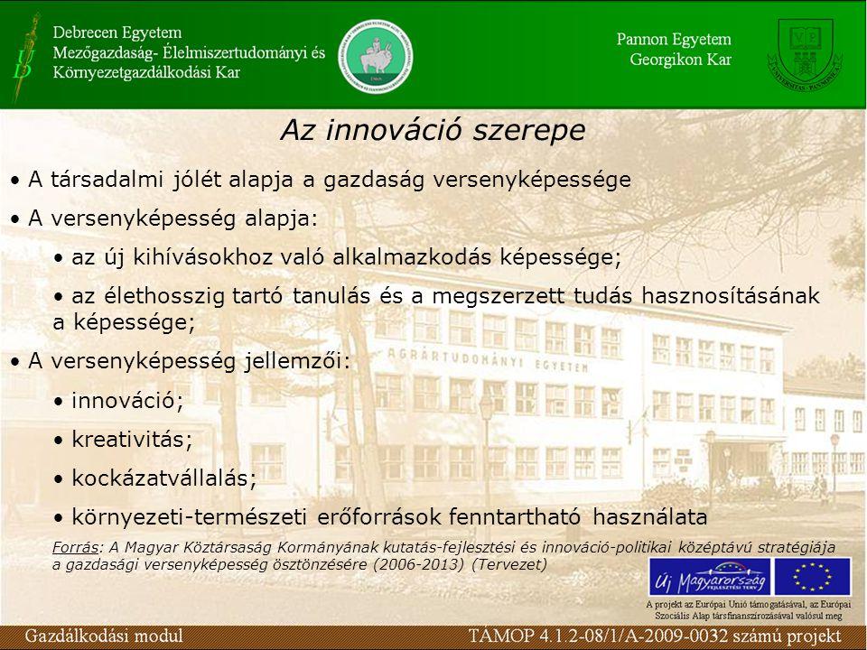 A társadalmi jólét alapja a gazdaság versenyképessége A versenyképesség alapja: az új kihívásokhoz való alkalmazkodás képessége; az élethosszig tartó tanulás és a megszerzett tudás hasznosításának a képessége; A versenyképesség jellemzői: innováció; kreativitás; kockázatvállalás; környezeti-természeti erőforrások fenntartható használata Forrás: A Magyar Köztársaság Kormányának kutatás-fejlesztési és innováció-politikai középtávú stratégiája a gazdasági versenyképesség ösztönzésére (2006-2013) (Tervezet) Az innováció szerepe