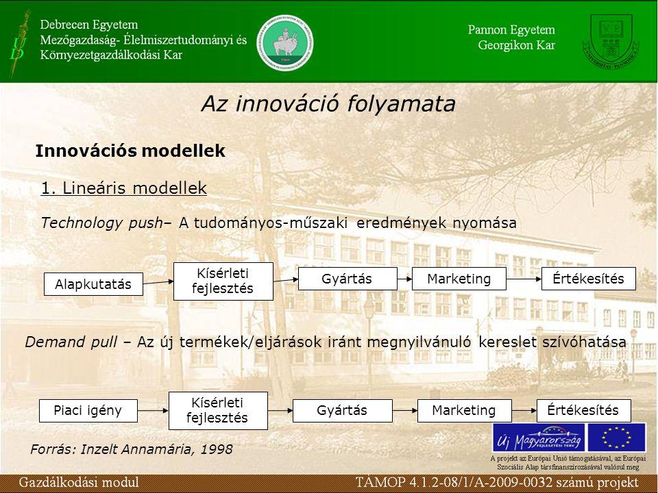 Az innováció folyamata Innovációs modellek 1.