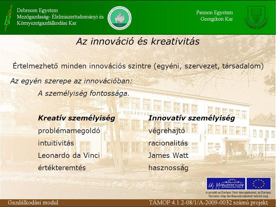 Az innováció és kreativitás Értelmezhető minden innovációs szintre (egyéni, szervezet, társadalom) Az egyén szerepe az innovációban: A személyiség fontossága.