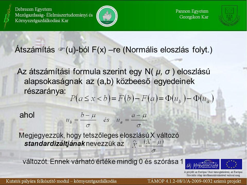 Normális eloszlás(ok)ból képzett statisztikai eloszlások (1) Véletlen változók függvényei is véletlen változók.