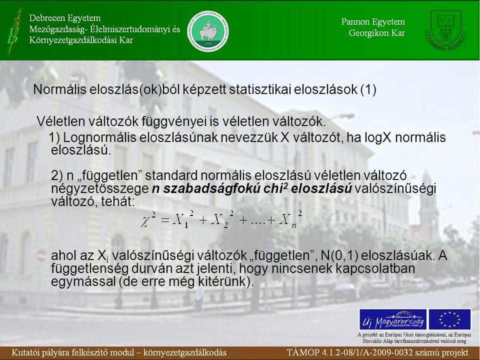 Normális eloszlás(ok)ból képzett statisztikai eloszlások (2) 3) A t-eloszlás Legyen X standard normális eloszlású és chi 2 eloszlású változó, legyenek függetlenek.