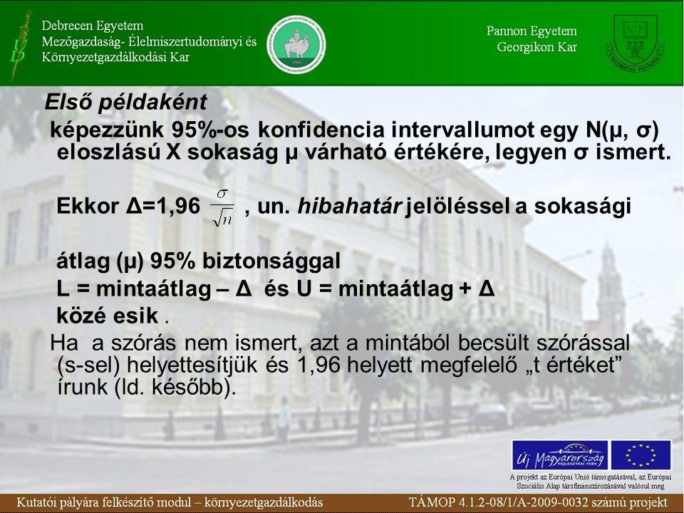 Második példaként az alapsokaságbeli ismeretlen relatív gyakoriságra (p) keressünk konfidencia intervallumot.