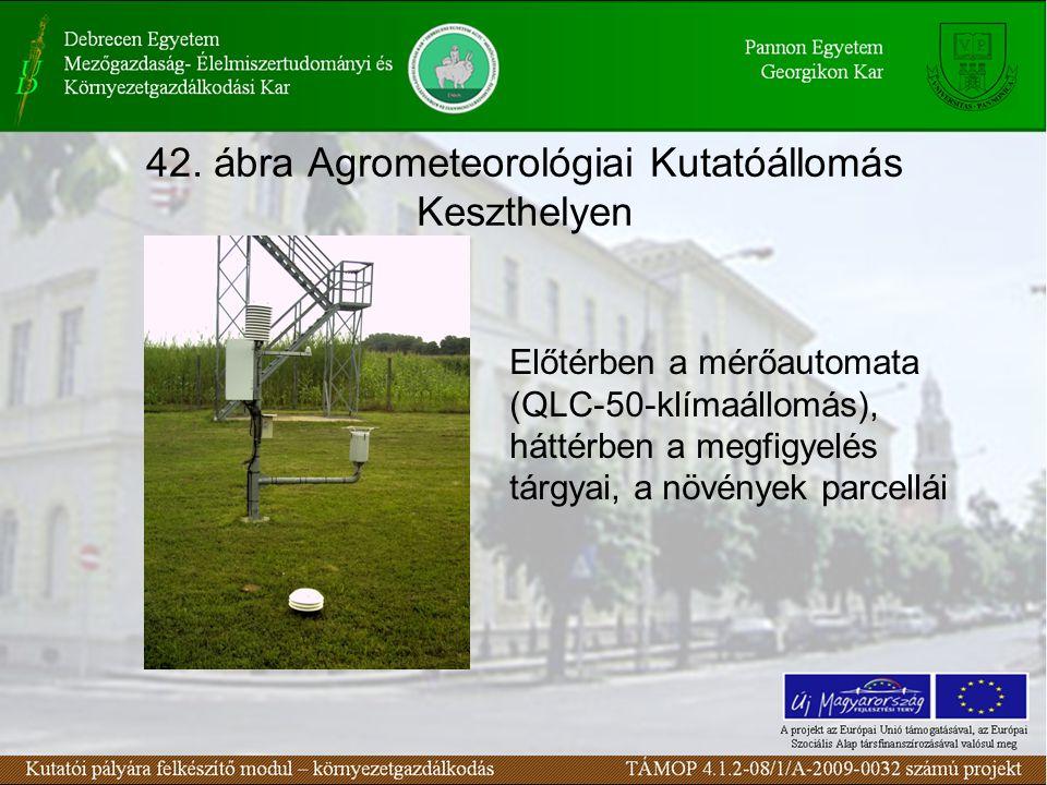 42. ábra Agrometeorológiai Kutatóállomás Keszthelyen Előtérben a mérőautomata (QLC-50-klímaállomás), háttérben a megfigyelés tárgyai, a növények parce