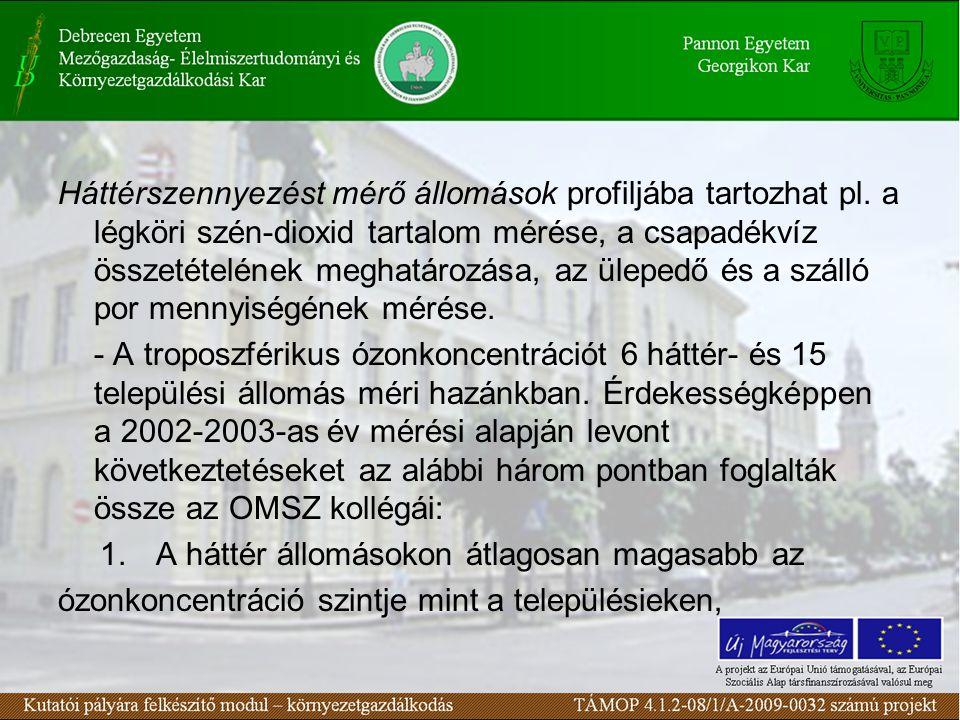 Háttérszennyezést mérő állomások profiljába tartozhat pl. a légköri szén-dioxid tartalom mérése, a csapadékvíz összetételének meghatározása, az üleped
