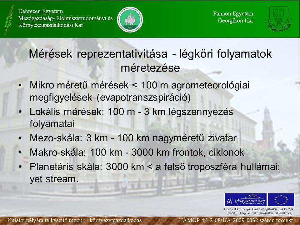 Mérések reprezentativitása - légköri folyamatok méretezése Mikro méretű mérések < 100 m agrometeorológiai megfigyelések (evapotranszspiráció) Lokális mérések: 100 m - 3 km légszennyezés folyamatai Mezo-skála: 3 km - 100 km nagyméretű zivatar Makro-skála: 100 km - 3000 km frontok, ciklonok Planetáris skála: 3000 km < a felső troposzféra hullámai; yet stream.
