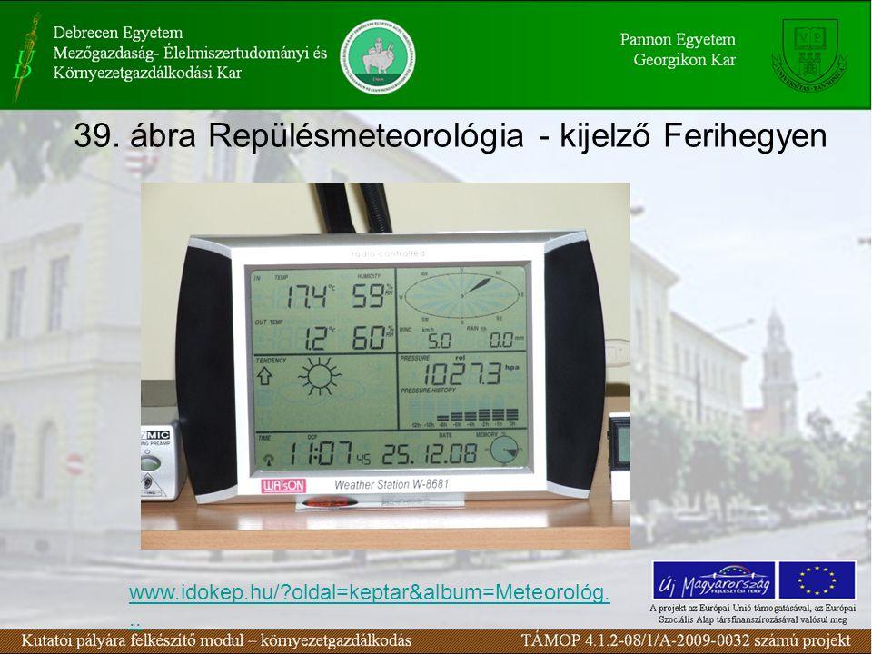39. ábra Repülésmeteorológia - kijelző Ferihegyen www.idokep.hu/?oldal=keptar&album=Meteorológ...