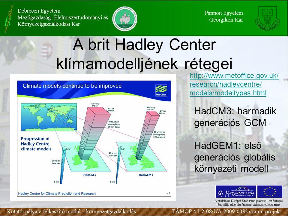 A brit Hadley Center klímamodelljének rétegei HadCM3: harmadik generációs GCM HadGEM1: első generációs globális környezeti modell http://www.metoffice.gov.uk/ research/hadleycentre/ models/modeltypes.html