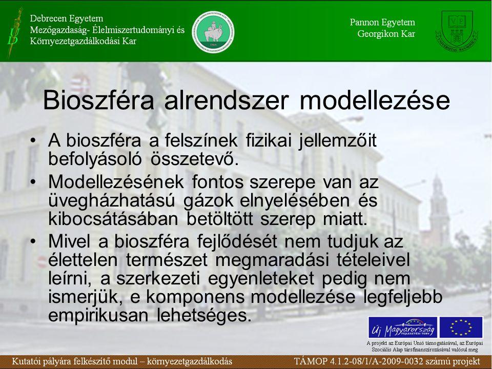 Bioszféra alrendszer modellezése A bioszféra a felszínek fizikai jellemzőit befolyásoló összetevő.