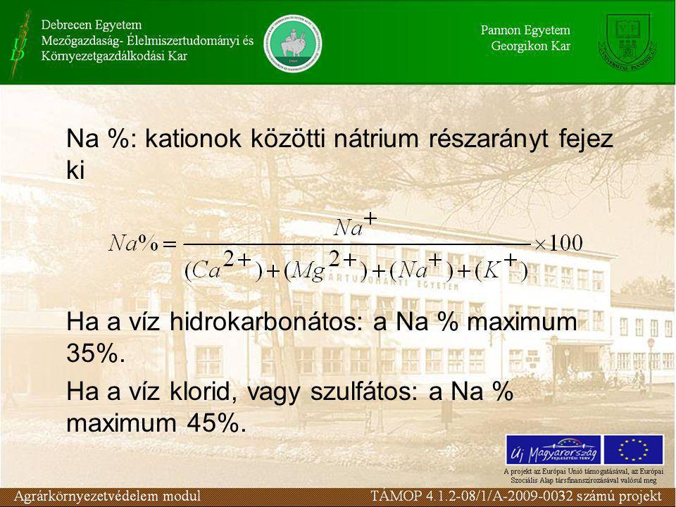 Na %: kationok közötti nátrium részarányt fejez ki Ha a víz hidrokarbonátos: a Na % maximum 35%.