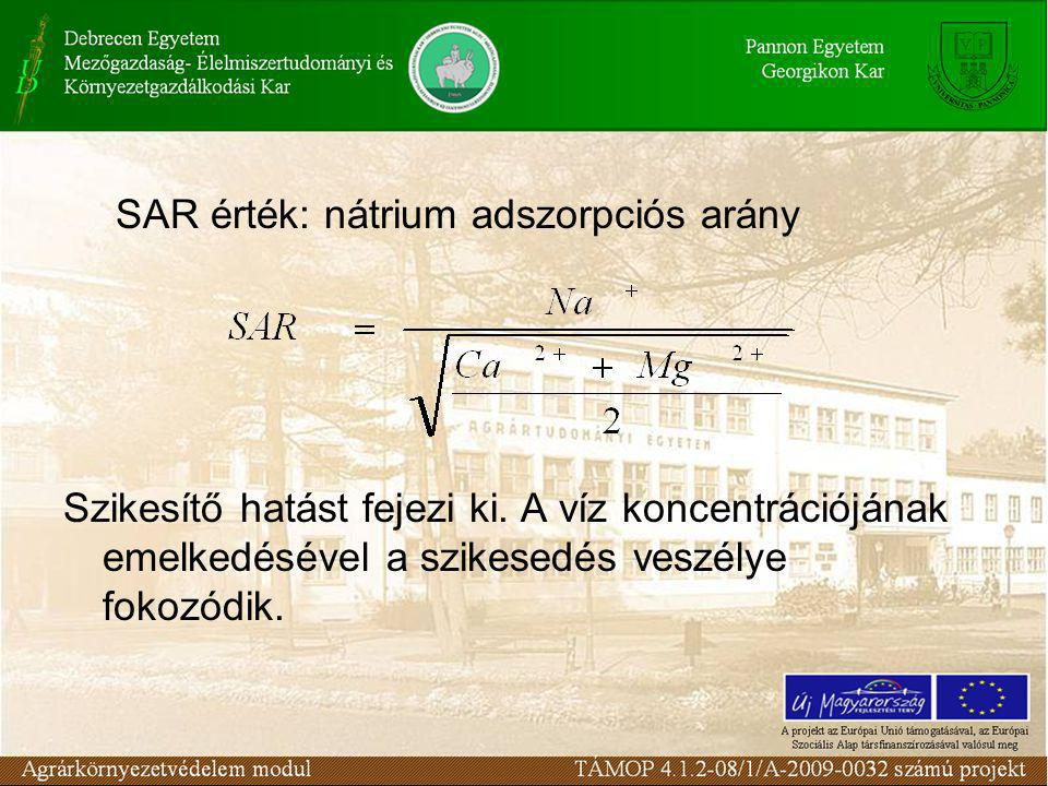 SAR érték: nátrium adszorpciós arány Szikesítő hatást fejezi ki.