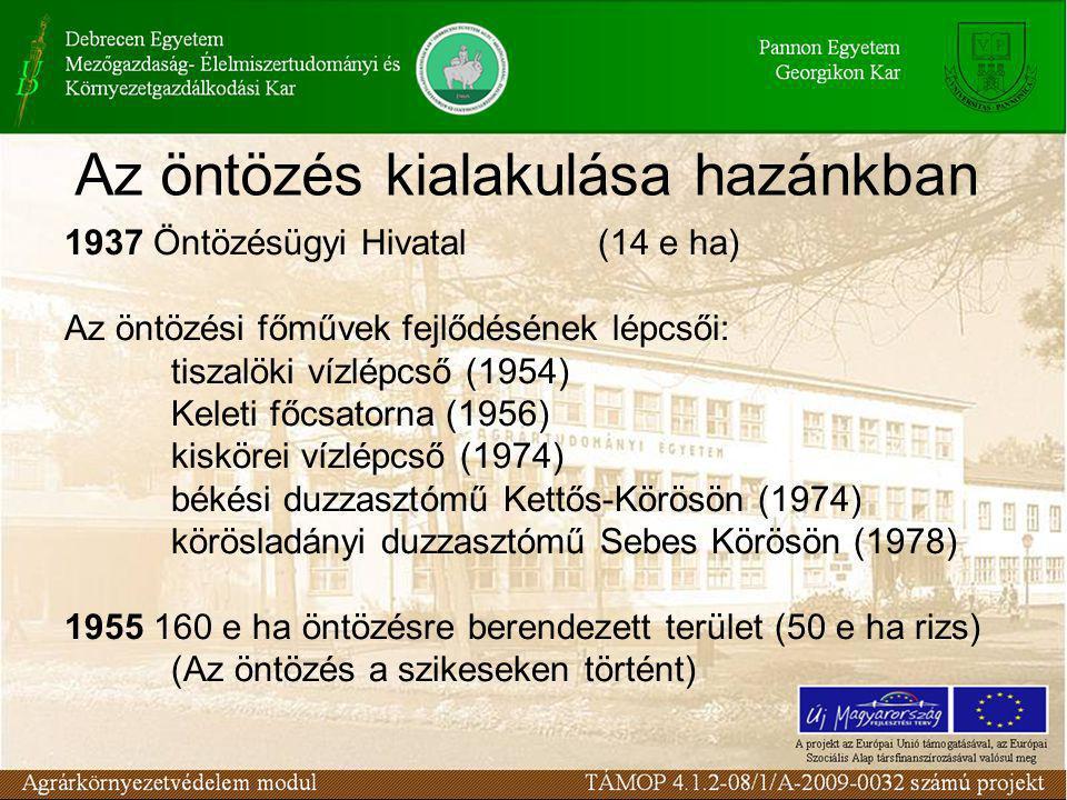 Az öntözés kialakulása hazánkban 1937 Öntözésügyi Hivatal(14 e ha) Az öntözési főművek fejlődésének lépcsői: tiszalöki vízlépcső (1954) Keleti főcsatorna (1956) kiskörei vízlépcső (1974) békési duzzasztómű Kettős-Körösön (1974) körösladányi duzzasztómű Sebes Körösön (1978) 1955 160 e ha öntözésre berendezett terület (50 e ha rizs) (Az öntözés a szikeseken történt)