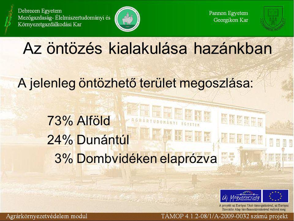 Az öntözés kialakulása hazánkban A jelenleg öntözhető terület megoszlása: 73% Alföld 24%Dunántúl 3%Dombvidéken elaprózva