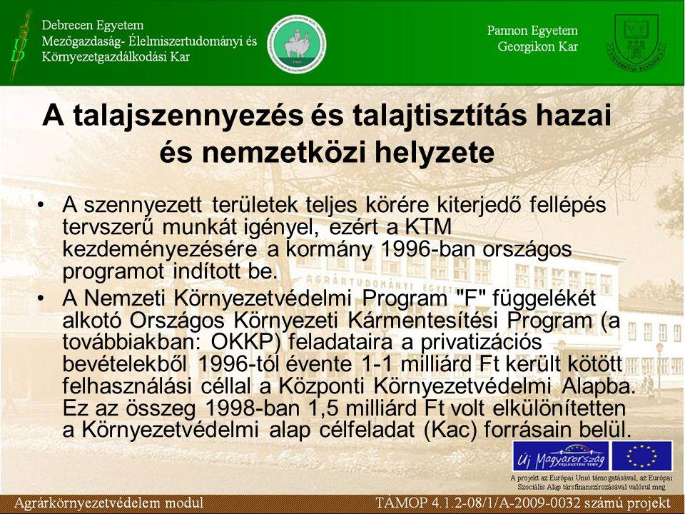 A szennyezett területek teljes körére kiterjedő fellépés tervszerű munkát igényel, ezért a KTM kezdeményezésére a kormány 1996-ban országos programot indított be.