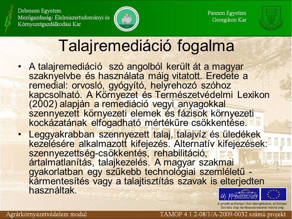 A talajremediáció szó angolból került át a magyar szaknyelvbe és használata máig vitatott.