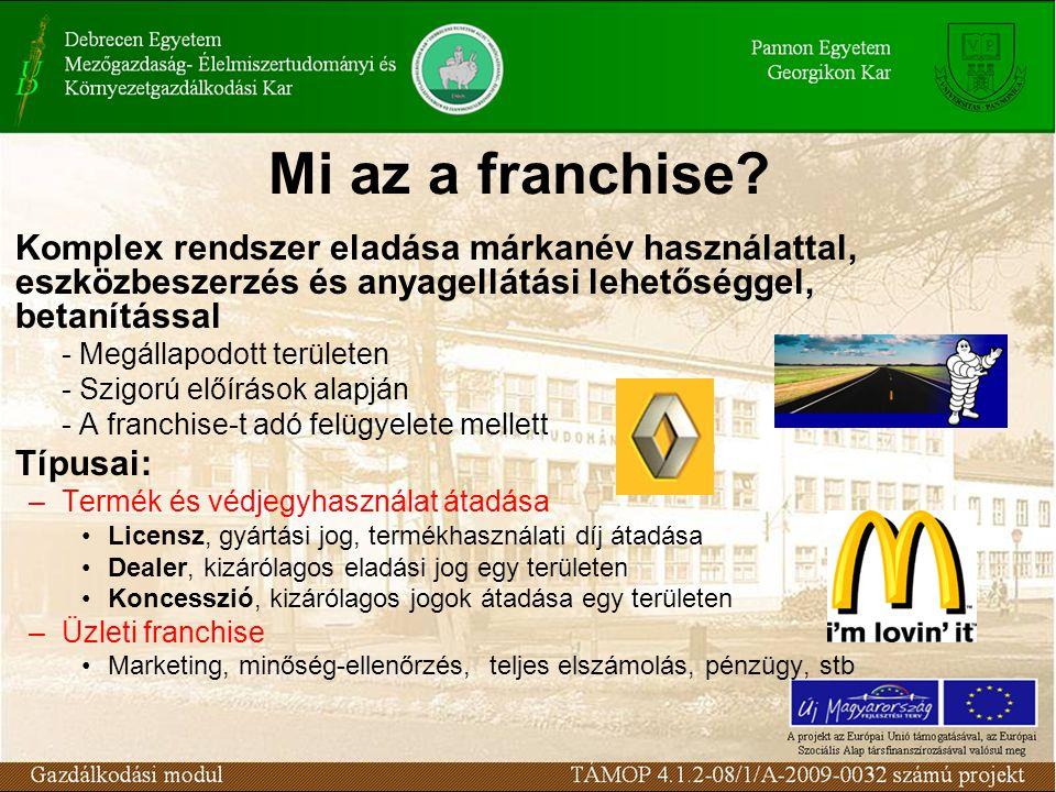 Mi az a franchise? Komplex rendszer eladása márkanév használattal, eszközbeszerzés és anyagellátási lehetőséggel, betanítással - Megállapodott terület