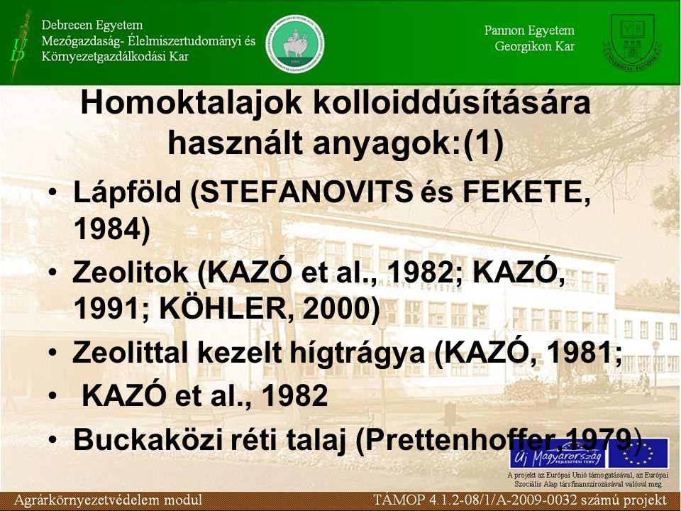 Homoktalajok kolloiddúsítására használt anyagok:(1) Lápföld (STEFANOVITS és FEKETE, 1984) Zeolitok (KAZÓ et al., 1982; KAZÓ, 1991; KÖHLER, 2000) Zeolittal kezelt hígtrágya (KAZÓ, 1981; KAZÓ et al., 1982 Buckaközi réti talaj (Prettenhoffer,1979)