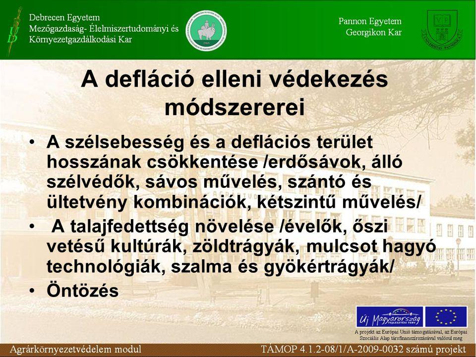 A defláció elleni védekezés módszererei A szélsebesség és a deflációs terület hosszának csökkentése /erdősávok, álló szélvédők, sávos művelés, szántó és ültetvény kombinációk, kétszintű művelés/ A talajfedettség növelése /évelők, őszi vetésű kultúrák, zöldtrágyák, mulcsot hagyó technológiák, szalma és gyökértrágyák/ Öntözés