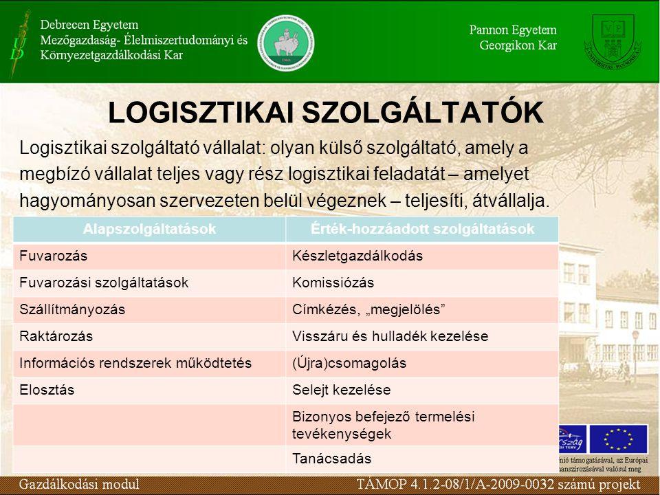 LOGISZTIKAI SZOLGÁLTATÓK AlapszolgáltatásokÉrték-hozzáadott szolgáltatások FuvarozásKészletgazdálkodás Fuvarozási szolgáltatásokKomissiózás Szállítmán