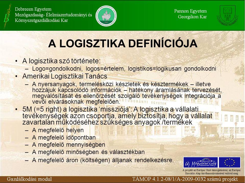 A LOGISZTIKA DEFINÍCIÓJA A logisztika szó története: –Logo=gondolkodni, logos=értelem, logistikos=logikusan gondolkodni Amerikai Logisztikai Tanács –A