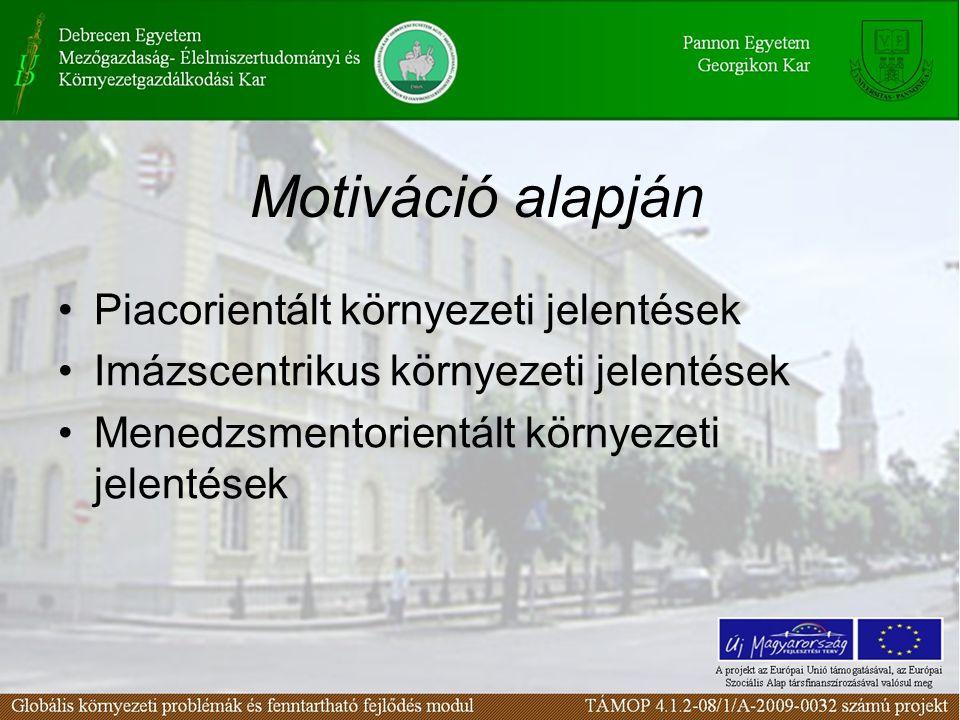 Motiváció alapján Piacorientált környezeti jelentések Imázscentrikus környezeti jelentések Menedzsmentorientált környezeti jelentések