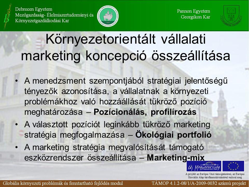 Környezetorientált vállalati marketing koncepció összeállítása A menedzsment szempontjából stratégiai jelentőségű tényezők azonosítása, a vállalatnak a környezeti problémákhoz való hozzáállását tükröző pozíció meghatározása – Pozícionálás, profilírozás A választott pozíciót leginkább tükröző marketing stratégia megfogalmazása – Ökológiai portfolió A marketing stratégia megvalósítását támogató eszközrendszer összeállítása – Marketing-mix