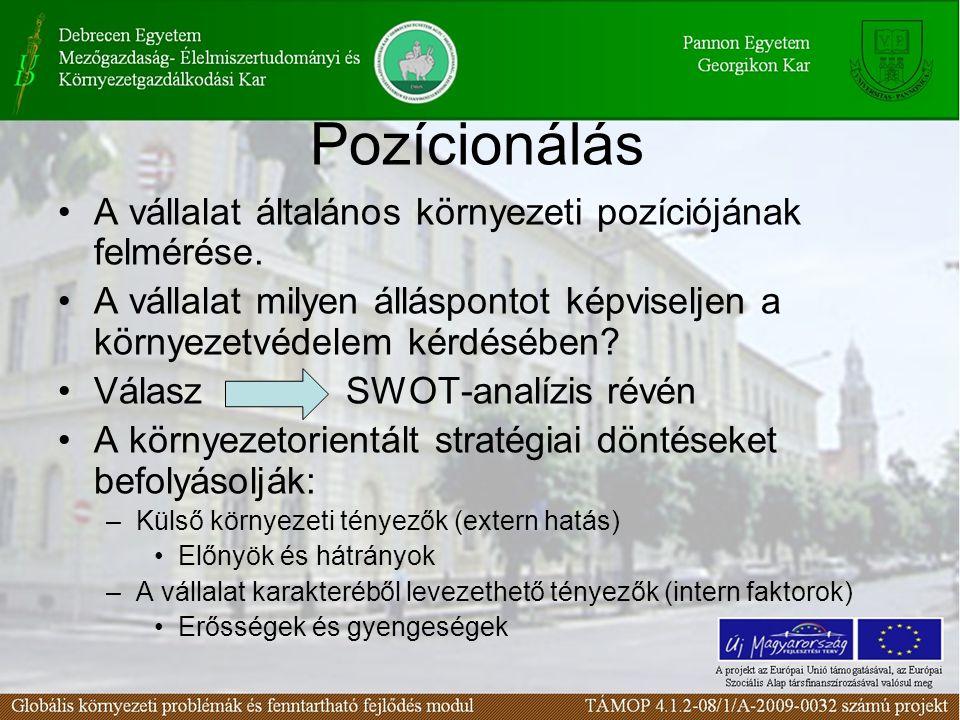 Pozícionálás A vállalat általános környezeti pozíciójának felmérése. A vállalat milyen álláspontot képviseljen a környezetvédelem kérdésében? VálaszSW