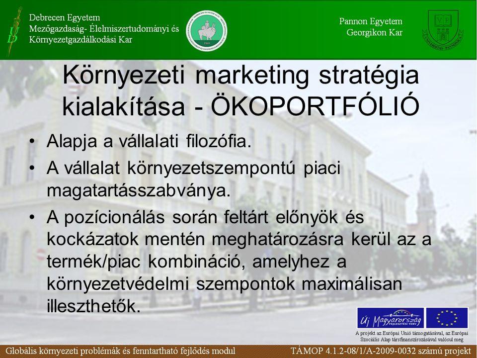 Környezeti marketing stratégia kialakítása - ÖKOPORTFÓLIÓ Alapja a vállalati filozófia. A vállalat környezetszempontú piaci magatartásszabványa. A poz