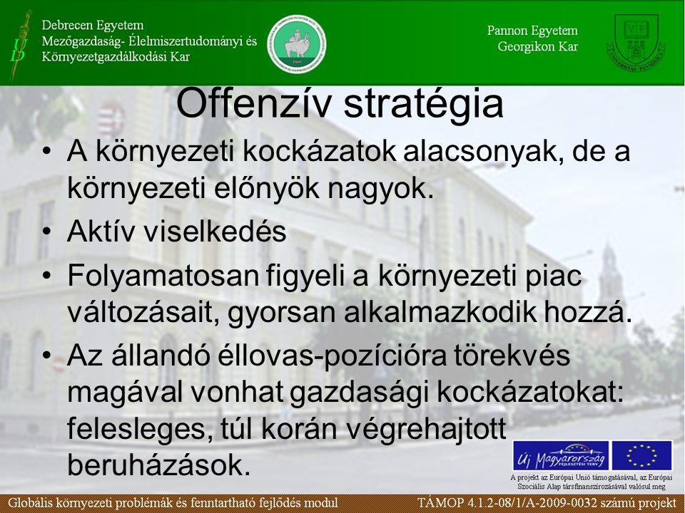 Offenzív stratégia A környezeti kockázatok alacsonyak, de a környezeti előnyök nagyok. Aktív viselkedés Folyamatosan figyeli a környezeti piac változá