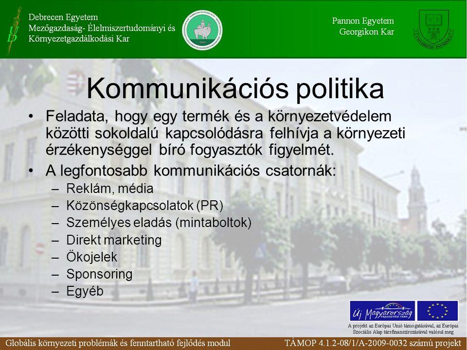 Kommunikációs politika Feladata, hogy egy termék és a környezetvédelem közötti sokoldalú kapcsolódásra felhívja a környezeti érzékenységgel bíró fogya