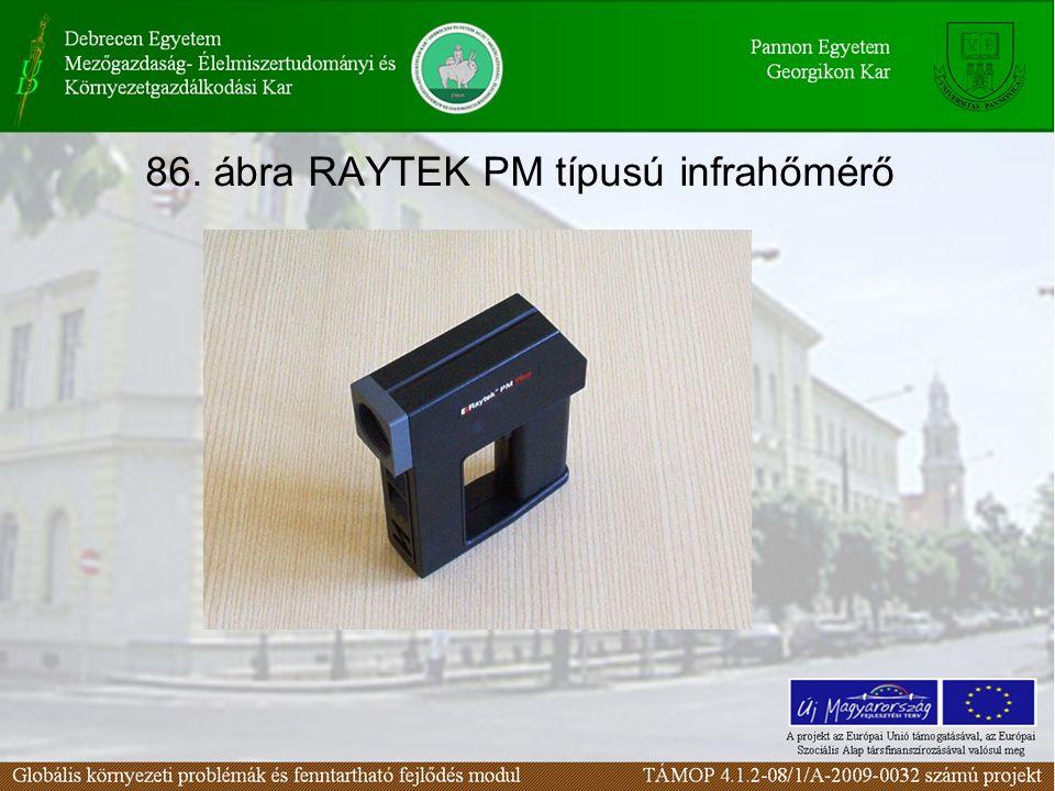 86. ábra RAYTEK PM típusú infrahőmérő