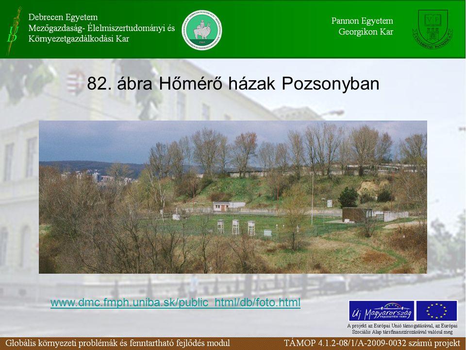 82. ábra Hőmérő házak Pozsonyban www.dmc.fmph.uniba.sk/public_html/db/foto.html