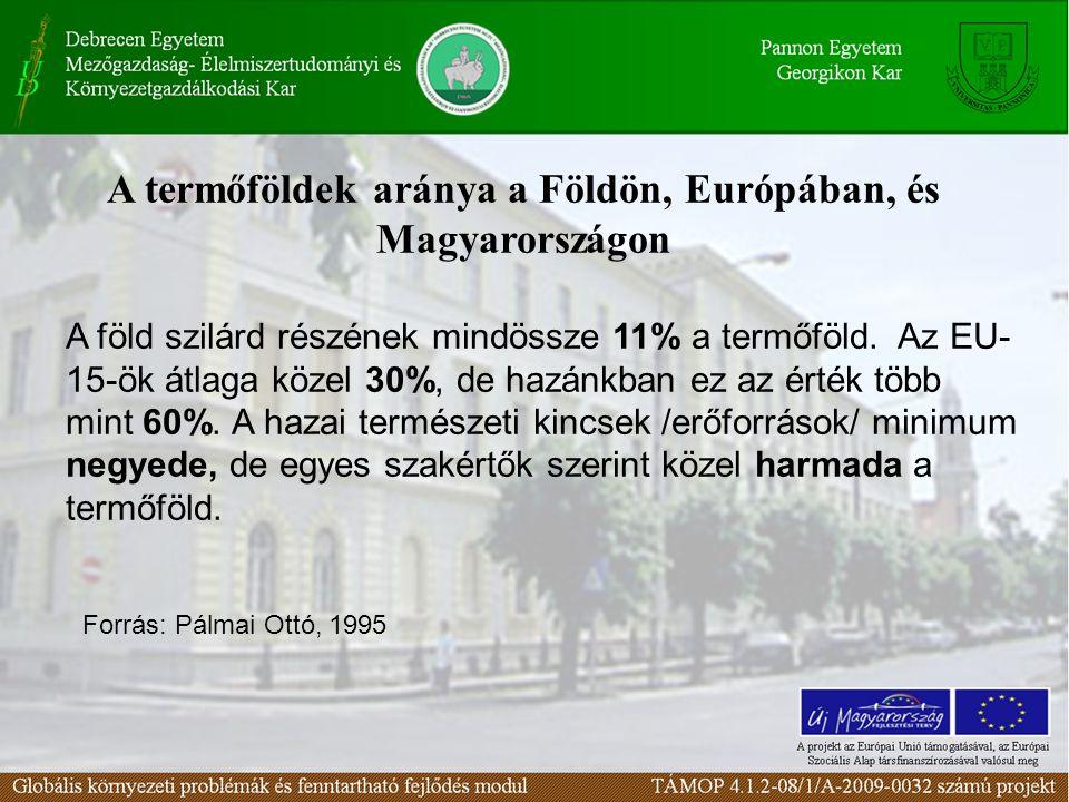 A termőföldek aránya a Földön, Európában, és Magyarországon Forrás: Pálmai Ottó, 1995 A föld szilárd részének mindössze 11% a termőföld. Az EU- 15-ök