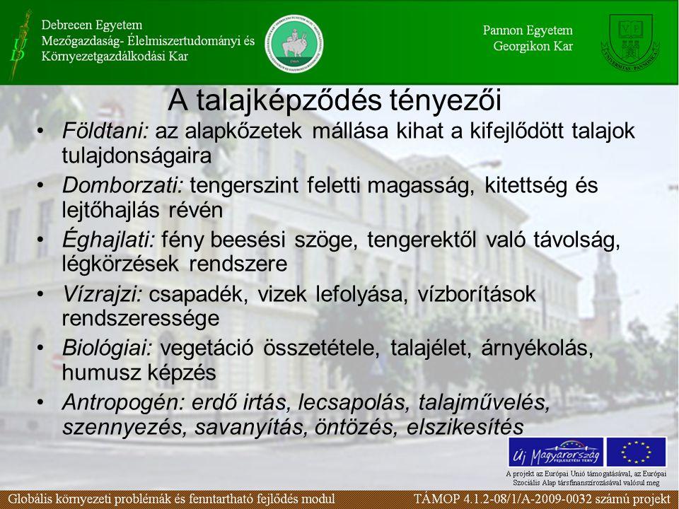 Domborzati tényezők A domborzat idompontokkal és idomvonalakkal jellemezhető.
