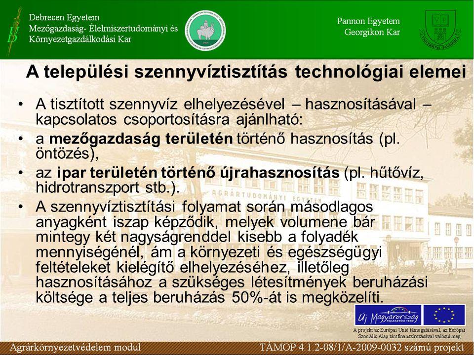 A tisztított szennyvíz elhelyezésével – hasznosításával – kapcsolatos csoportosításra ajánlható: a mezőgazdaság területén történő hasznosítás (pl. önt