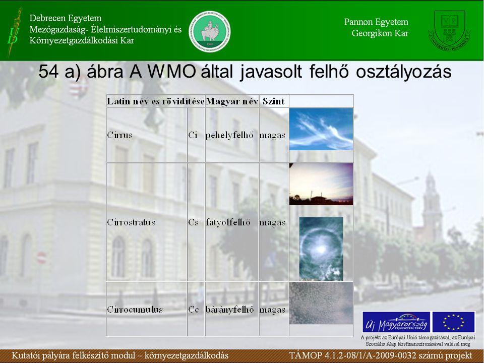54 a) ábra A WMO által javasolt felhő osztályozás