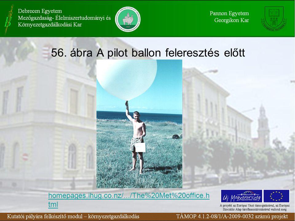 56. ábra A pilot ballon feleresztés előtt homepages.ihug.co.nz/.../The%20Met%20office.h tml