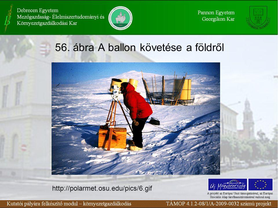 56. ábra A ballon követése a földről http://polarmet.osu.edu/pics/6.gif