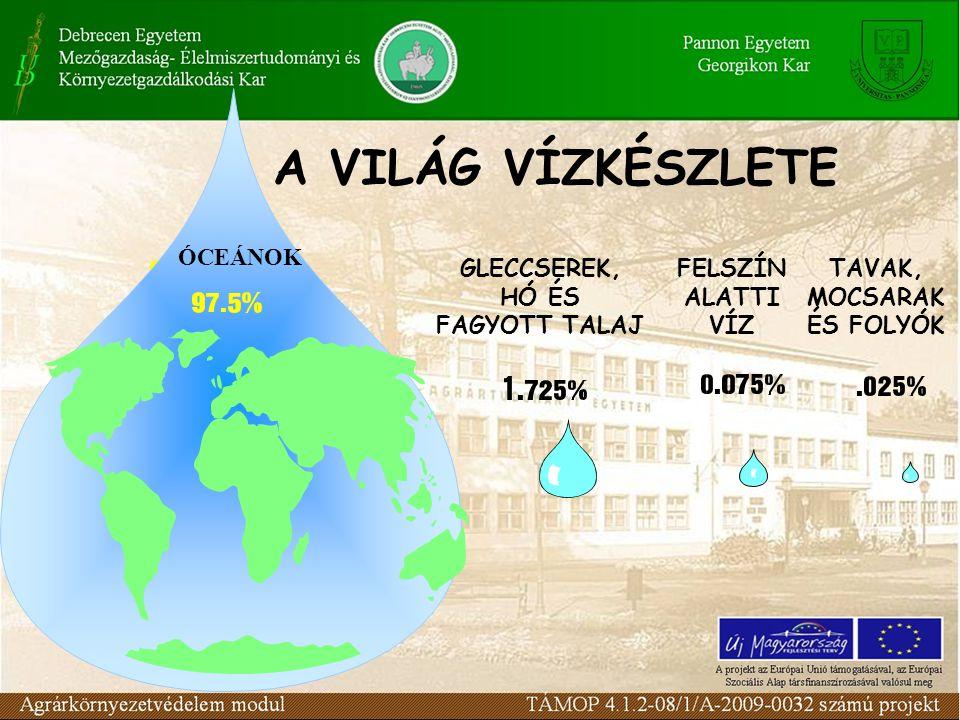 …szociális, valamint gazdasági fejlődé- sünk érdekében leigáztuk a vizet...
