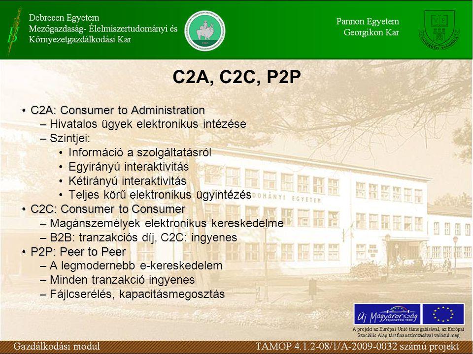 C2A, C2C, P2P C2A: Consumer to AdministrationC2A: Consumer to Administration –Hivatalos ügyek elektronikus intézése –Szintjei: Információ a szolgáltatásról Egyirányú interaktivitás Kétirányú interaktivitás Teljes körű elektronikus ügyintézés C2C: Consumer to ConsumerC2C: Consumer to Consumer –Magánszemélyek elektronikus kereskedelme –B2B: tranzakciós díj, C2C: ingyenes P2P: Peer to PeerP2P: Peer to Peer –A legmodernebb e-kereskedelem –Minden tranzakció ingyenes –Fájlcserélés, kapacitásmegosztás