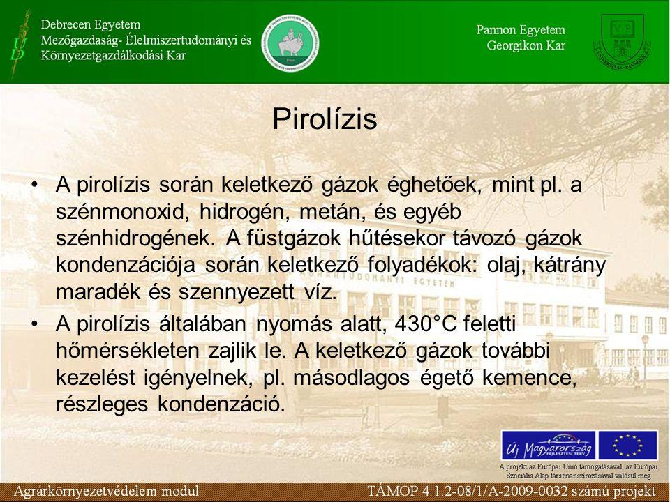 Pirolízis A pirolízis során keletkező gázok éghetőek, mint pl. a szénmonoxid, hidrogén, metán, és egyéb szénhidrogének. A füstgázok hűtésekor távozó g