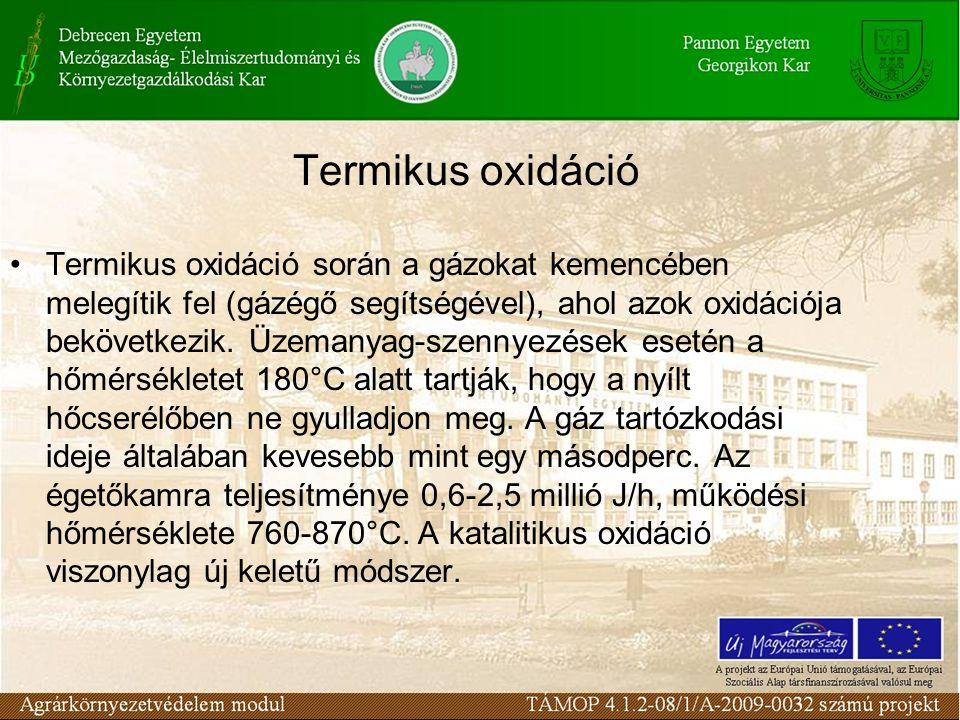 Termikus oxidáció Termikus oxidáció során a gázokat kemencében melegítik fel (gázégő segítségével), ahol azok oxidációja bekövetkezik. Üzemanyag-szenn