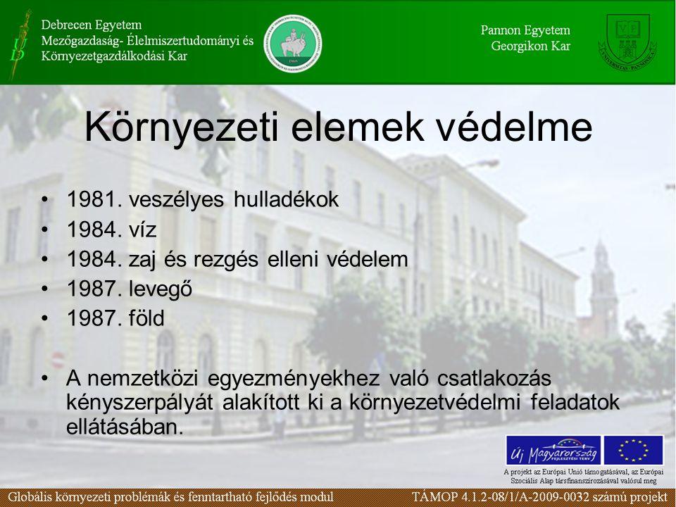 Környezeti elemek védelme 1981. veszélyes hulladékok 1984. víz 1984. zaj és rezgés elleni védelem 1987. levegő 1987. föld A nemzetközi egyezményekhez