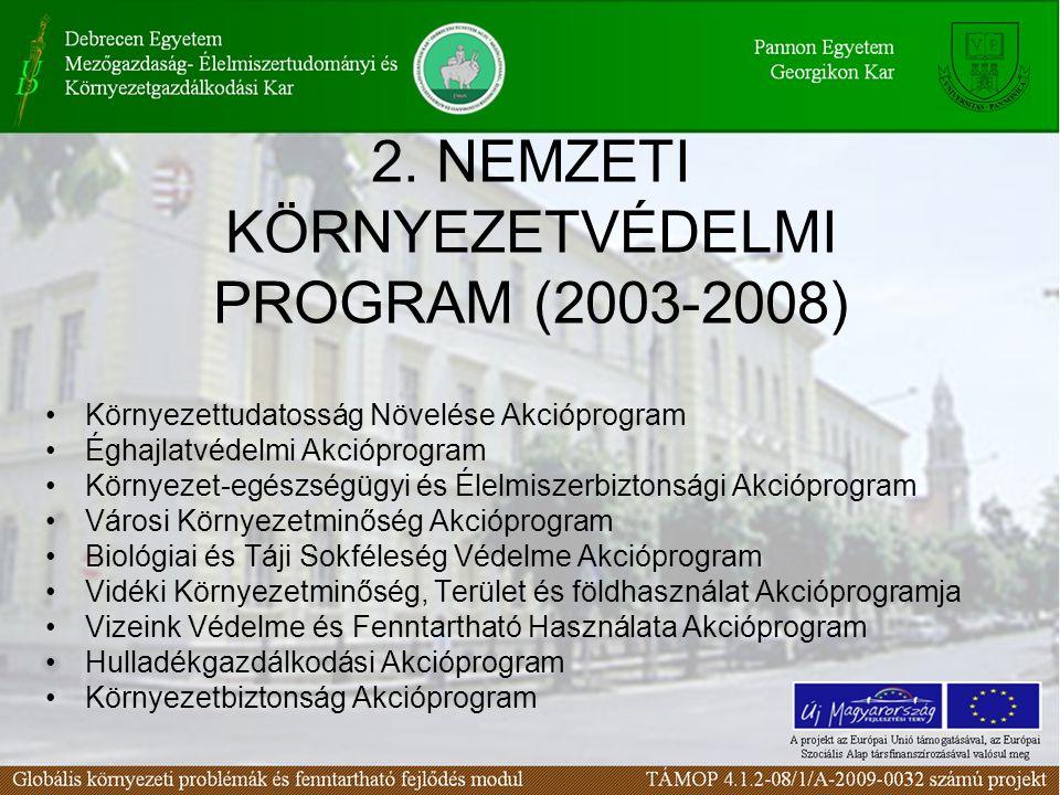 2. NEMZETI KÖRNYEZETVÉDELMI PROGRAM (2003-2008) Környezettudatosság Növelése Akcióprogram Éghajlatvédelmi Akcióprogram Környezet-egészségügyi és Élelm