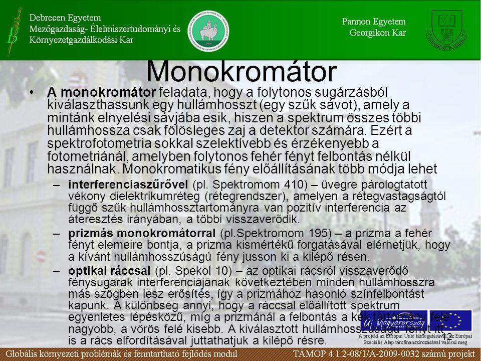 12 Monokromátor A monokromátor feladata, hogy a folytonos sugárzásból kiválaszthassunk egy hullámhosszt (egy szűk sávot), amely a mintánk elnyelési sávjába esik, hiszen a spektrum összes többi hullámhossza csak fölösleges zaj a detektor számára.