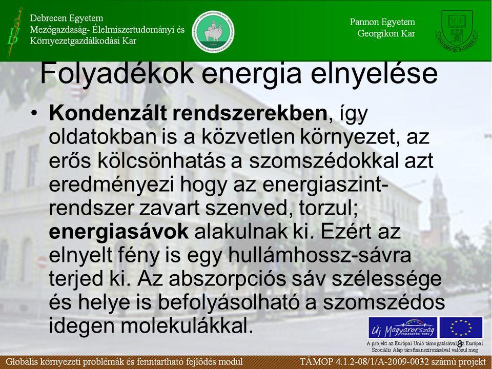8 Folyadékok energia elnyelése Kondenzált rendszerekben, így oldatokban is a közvetlen környezet, az erős kölcsönhatás a szomszédokkal azt eredményezi hogy az energiaszint- rendszer zavart szenved, torzul; energiasávok alakulnak ki.