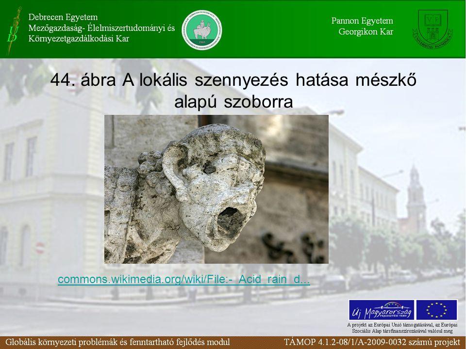 44. ábra A lokális szennyezés hatása mészkő alapú szoborra commons.wikimedia.org/wiki/File:-_Acid_rain_d...