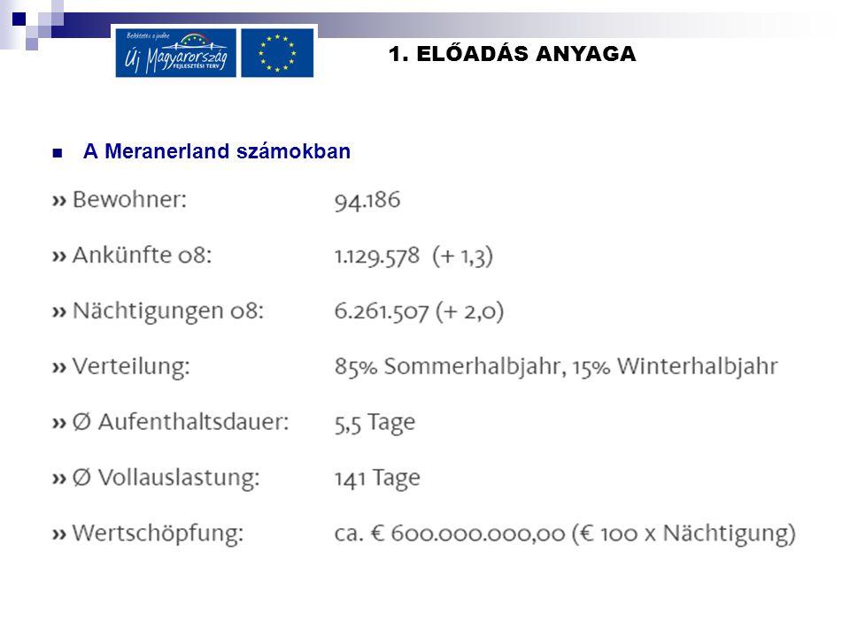 1. ELŐADÁS ANYAGA A Meranerland számokban