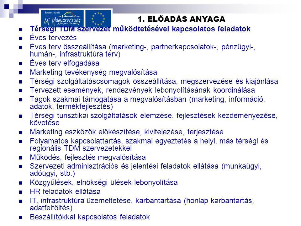 1. ELŐADÁS ANYAGA Térségi TDM szervezet működtetésével kapcsolatos feladatok Éves tervezés Éves terv összeállítása (marketing-, partnerkapcsolatok-, p