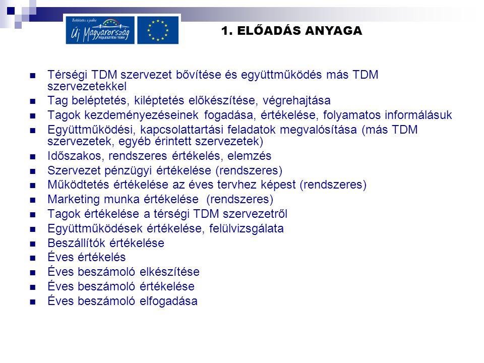 1. ELŐADÁS ANYAGA Térségi TDM szervezet bővítése és együttműködés más TDM szervezetekkel Tag beléptetés, kiléptetés előkészítése, végrehajtása Tagok k
