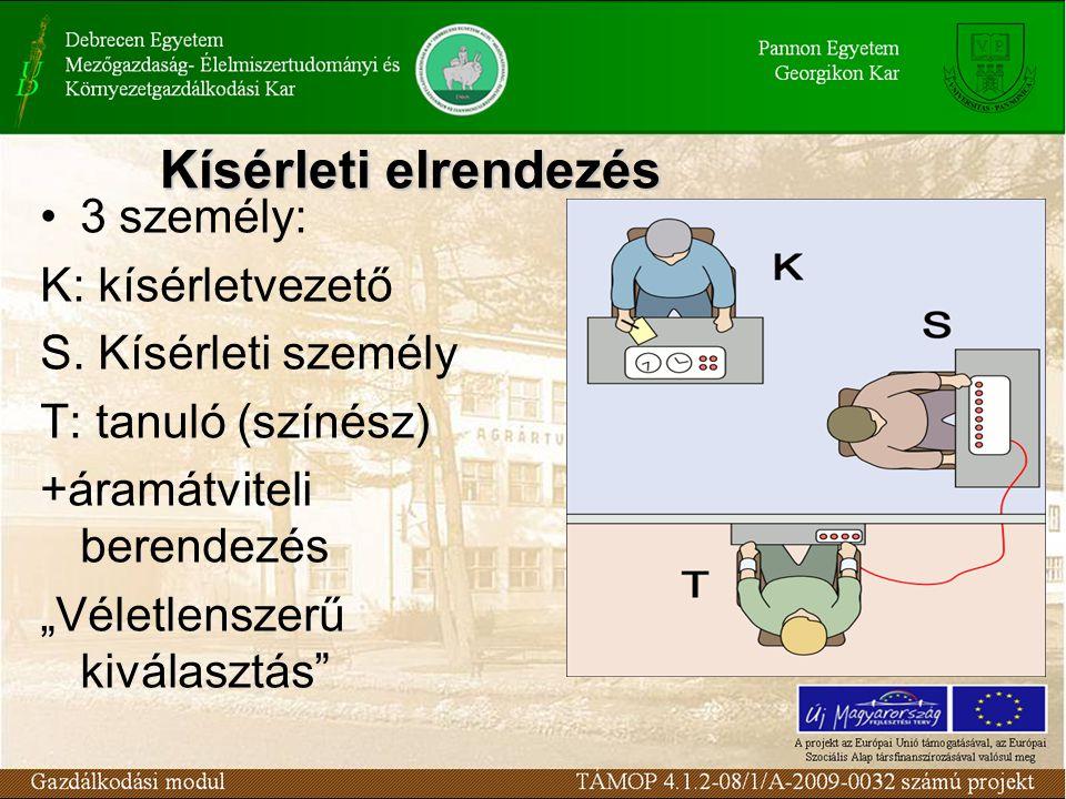 Kísérleti elrendezés 3 személy: K: kísérletvezető S.